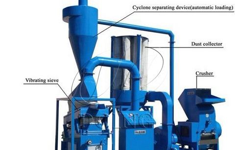 Copper wire recycling machine price