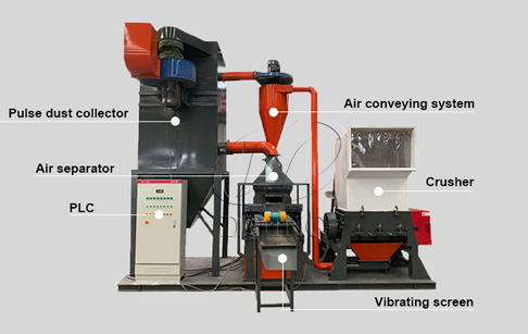 Is there small type copper cable wire recycling machine?